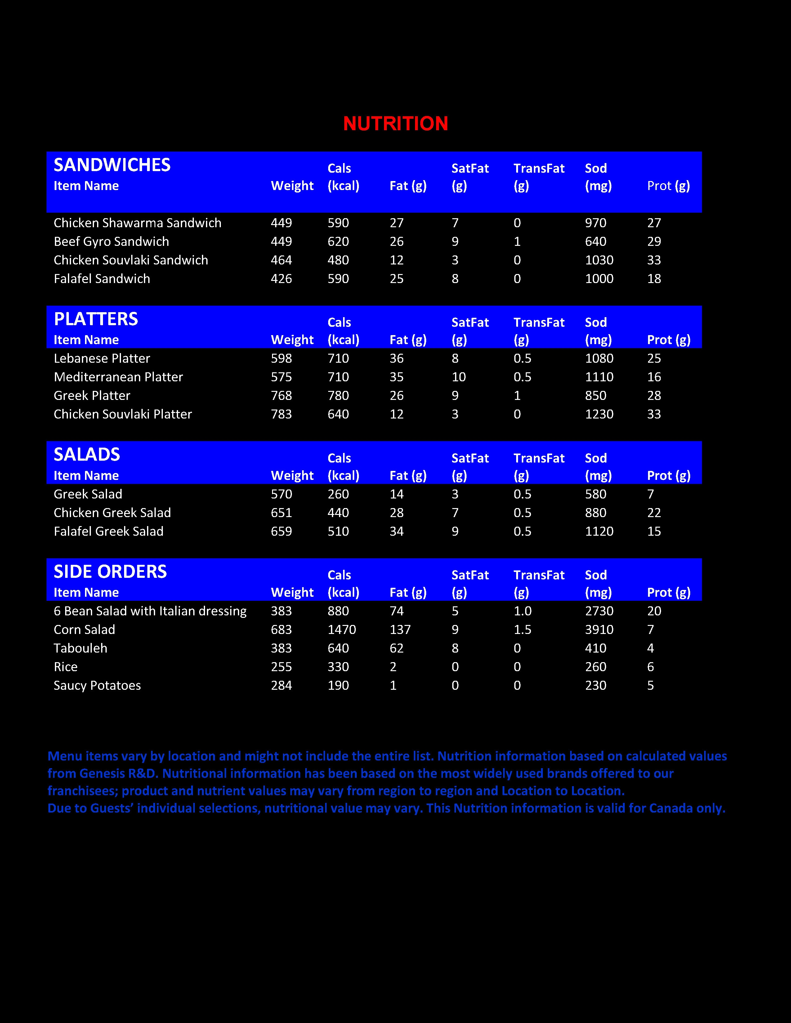 TOM-Nutrition-Info-2